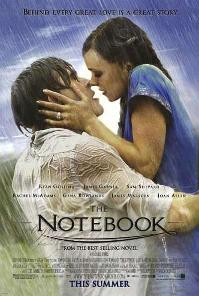 movie review essay on the notebook Essays - largest database of quality sample essays and research papers on movie the notebook studymode - premium and free essays review on the notebook.